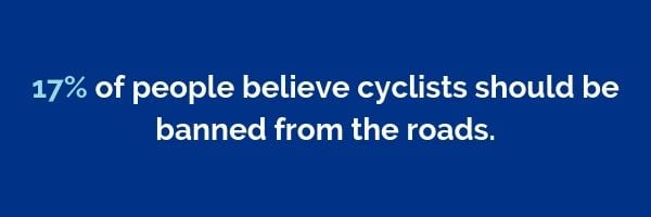 17% of people believe cyclists should be banned from the roads | Dayinsure