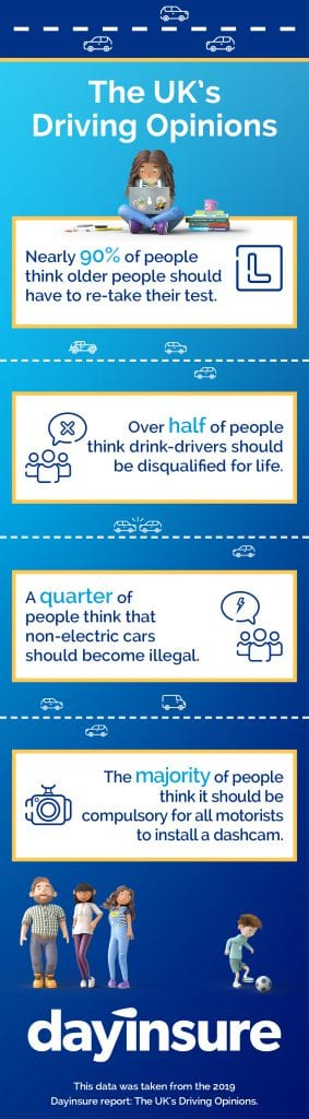The UK's Driving Opinion Infographic - Dayinsure